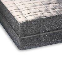 Foam Composites