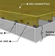 Soundproofing Floor Joist Isolator Detail