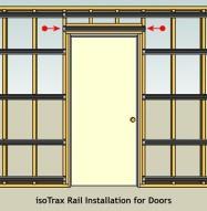 Isotrax Soundproofing Doors