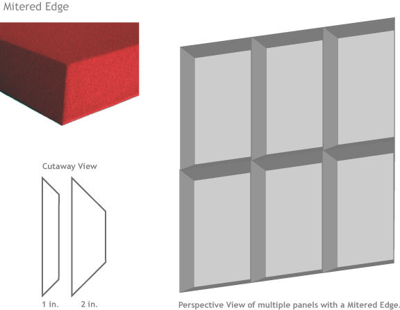 mitered edge acoustic panel