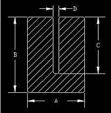 Sharp Edge Padding Dimensions