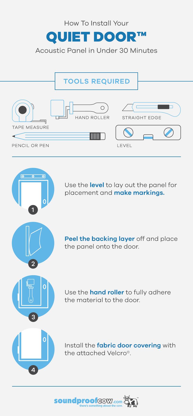 How to Install Quiet Door Acoustic Panels
