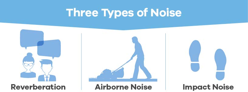 three-types-noise