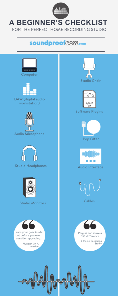 Home Recording Studio Checklist