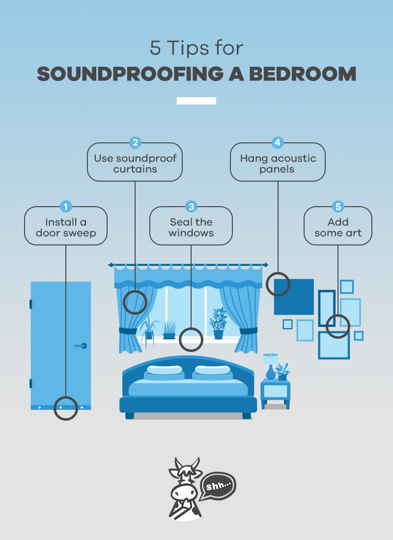 Tips for Soundproofing a Bedroom