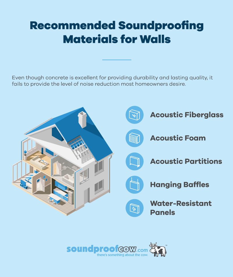 Recommended Soundproofing Materials for Concrete Walls
