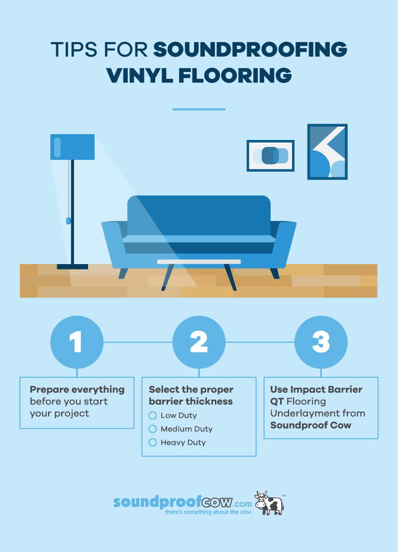 Tips for Soundproofing Vinyl Flooring