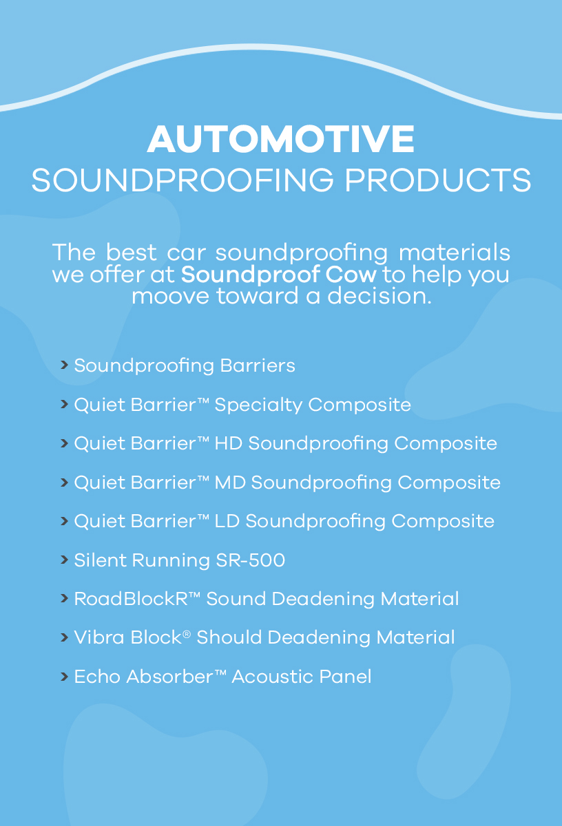 Automotive soundproofing products