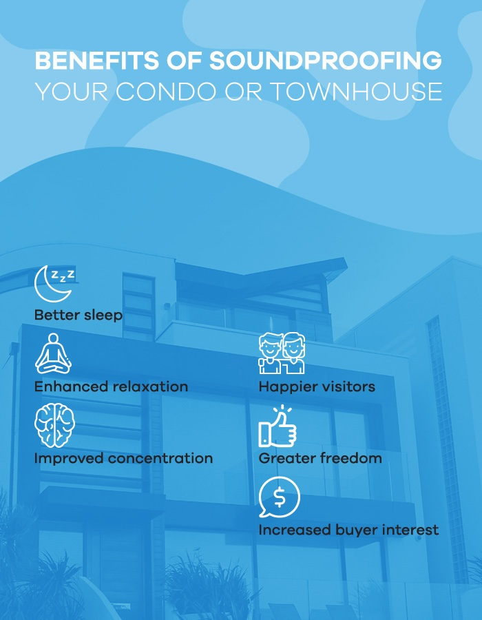 benefits of soundproofing your condo or townhouse