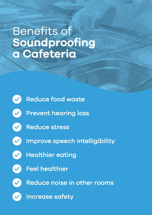 Benefits of Soundproofing a Cafeteria