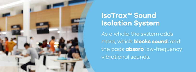 IsoTrax™ Sound Isolation System