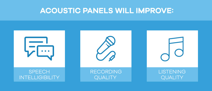 Acoustic Panels Will Improve Speech Intelligibility, Recording Quality & Listening Quality