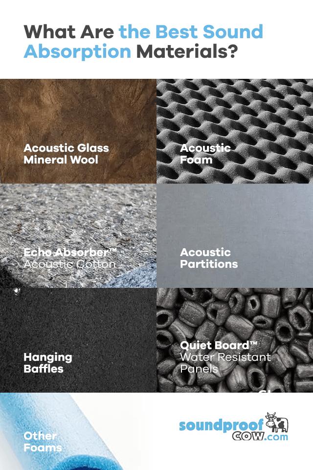 best sound absorption materials