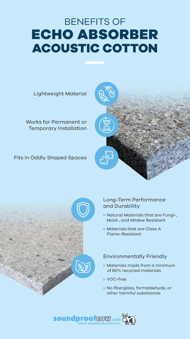 benefits of Echo Absorber acoustic cotton