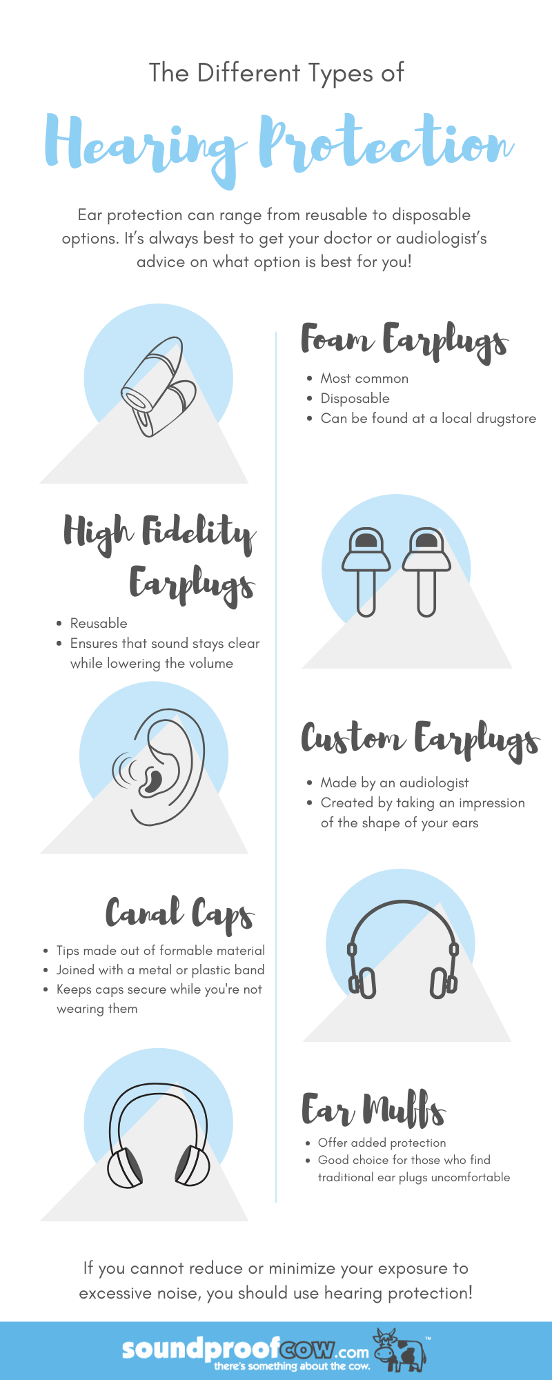 Different Types of Hearing Protection