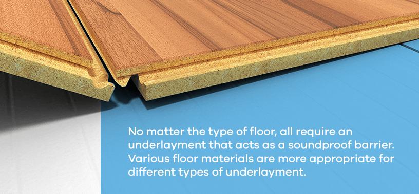 Soundproof Underlayment for Floors