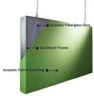 Acoustic Baffle with Aluminum Frame Detail