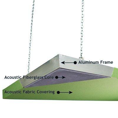 Acoustic Cloud Detail