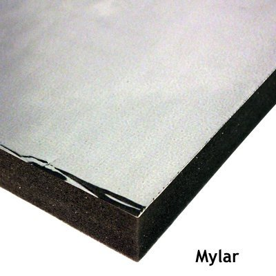 Acoustic Foam Panel Mylar Faced