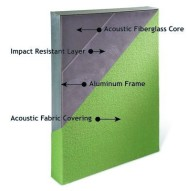 Acoustic Panel Impact Resistant with Aluminum Frame Detail