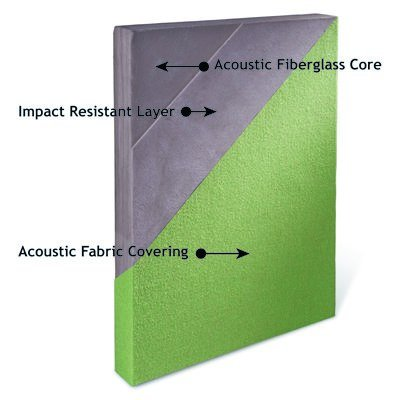 Acoustic Panel Detail