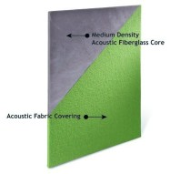 Acoustic Panel Low Profile Detail