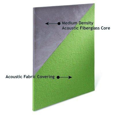 Acoustic Panel Low Profile Detail