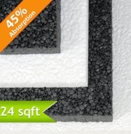 Quiet Board Acoustic Panel Charcoal 2 inch 24 Square Feet