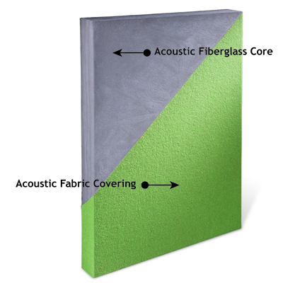 Standard Fabric Wrapped Acoustic Panels Available Soundproof Cow