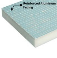 Reinforced Aluminum Faced Fire Rated Acoustic Foam