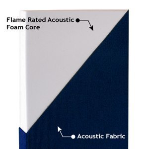 Acoustic Fabric Wrapped Foam Panel Detail