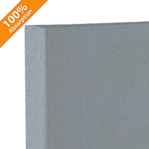 Acoustic Fabric Covered Foam Panel 3 inch