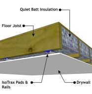 Soundproofing Isotrax Ceiling Detail