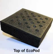 Soundproofing EcoPod Top