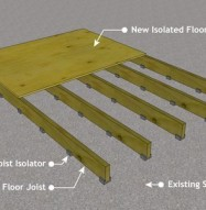 Soundproofing Floor Joist Isolator Detail3