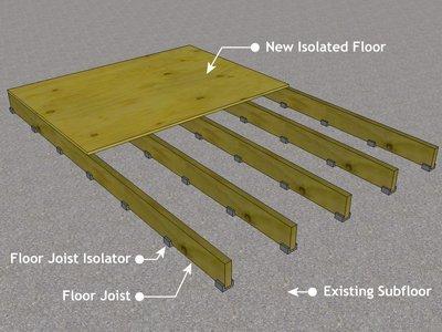 Soundproofing Floor Joist Isolator Detail3