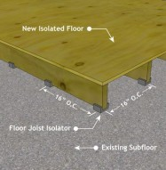 Soundproofing Floor Joist Isolator Detail2