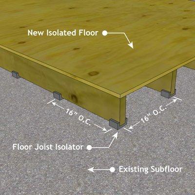 Soundproofing Floor Joist Isolator Detail2