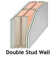 Soundproofing Double Stud Wall