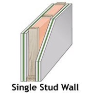Soundproofing Single Stud Wall