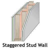 Soundproofing Staggered Stud Wall