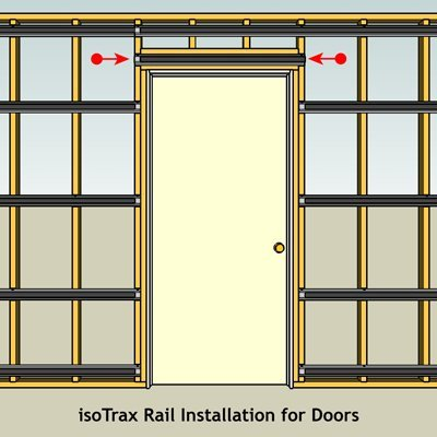 Isotrax Soundproofing Doors