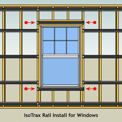 Isotrax Soundproofing Windows