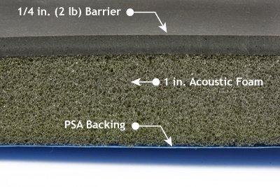 Quiet Barrier HD Composite Detail